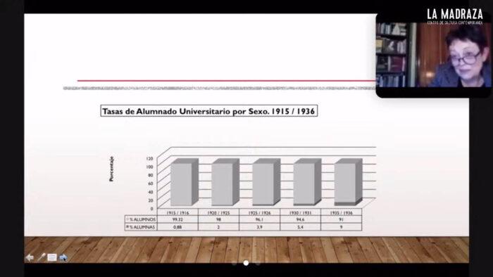 Imagen de portada de BIOGRAFÍAS DE MUJERES Y II REPÚBLICA: LECTURAS DESDE LA HISTORIA